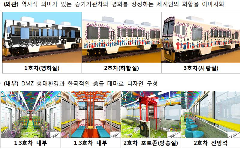 Take the DMZ train to Dorasan Station이미지