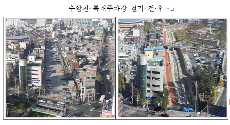 """Gyeonggi's Anyang Stream and Paju's Heyri Stream recognized for """"Excellence"""" in ecological river res이미지"""