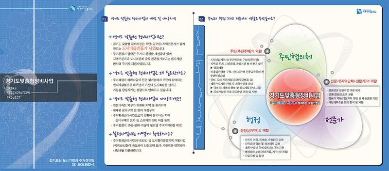 Customized Maintenance Project of Gyeonggi Province gains momentum with KRW 10 billion government ex이미지
