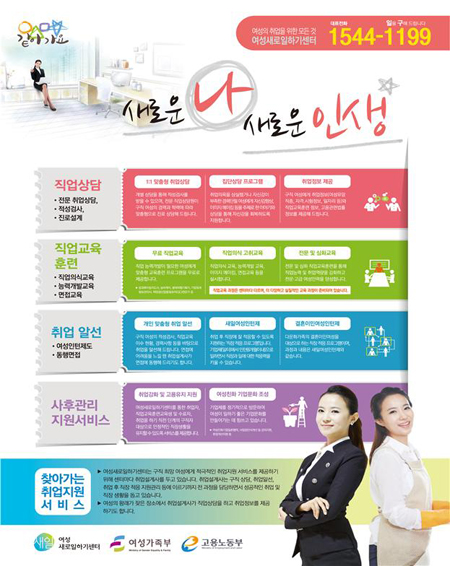 Five provincial agencies for women selected as New Job Centers for Women이미지